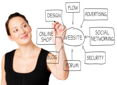 A Complete Web Presence